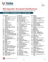 Eligible Class Codes List Rev129